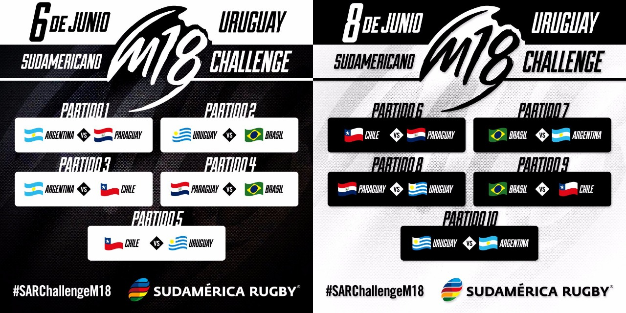 Fixture de Sudamericano M18 Challenge
