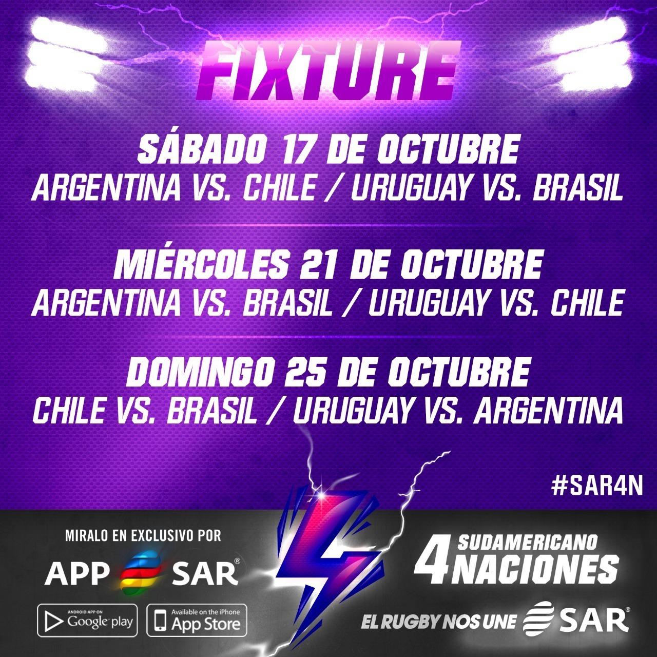 El Sudamericano Cuatro Naciones tiene fixture